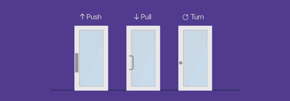 Na imagem vemos três portas com estilos diferentes de abertura. Os nomes das portas estão em inglês: Push, Pull e Turn